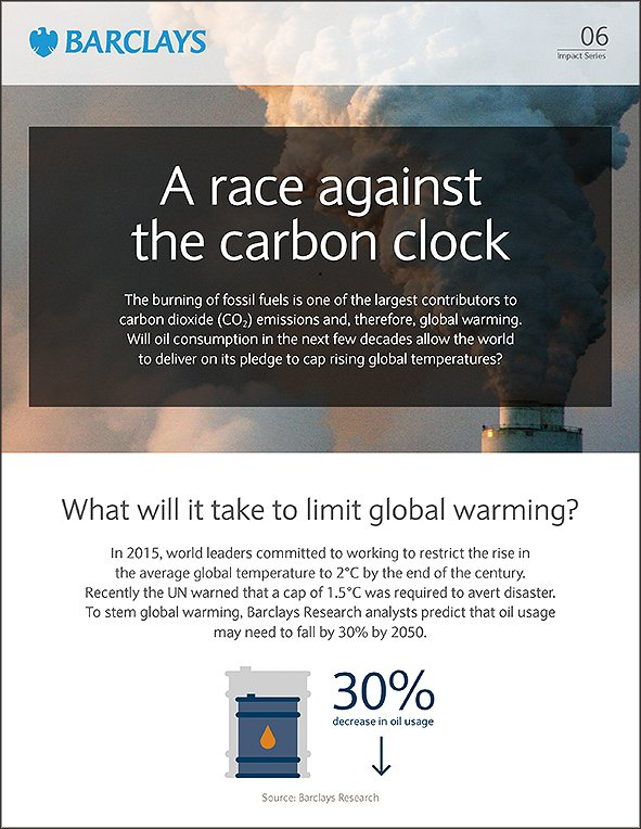 A Race against the Carbon Clock