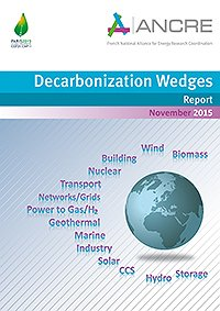 Decarbonization Wedges